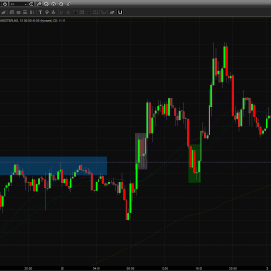 Intraday nel forex
