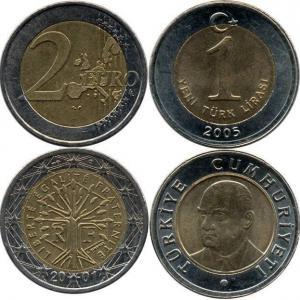 Forex euro lira turca